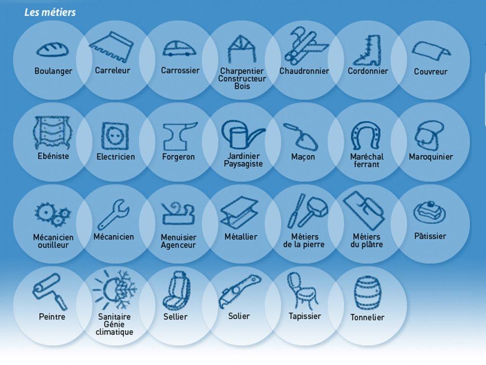Aquisav.com - La conception des produits